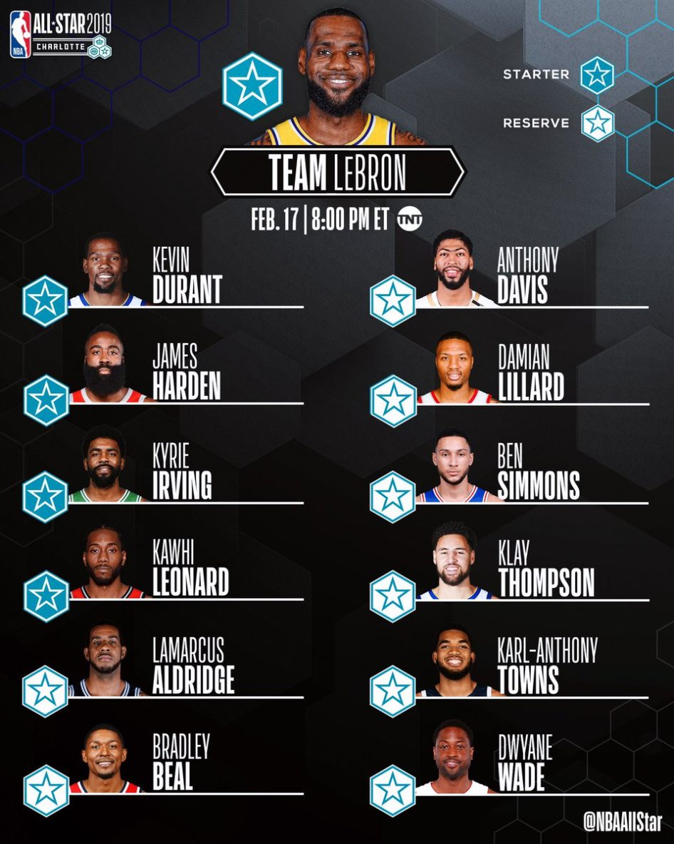 RIGHT MOVES FOR YOUTH NBA ALL STAR GAME 2019 Lebron James